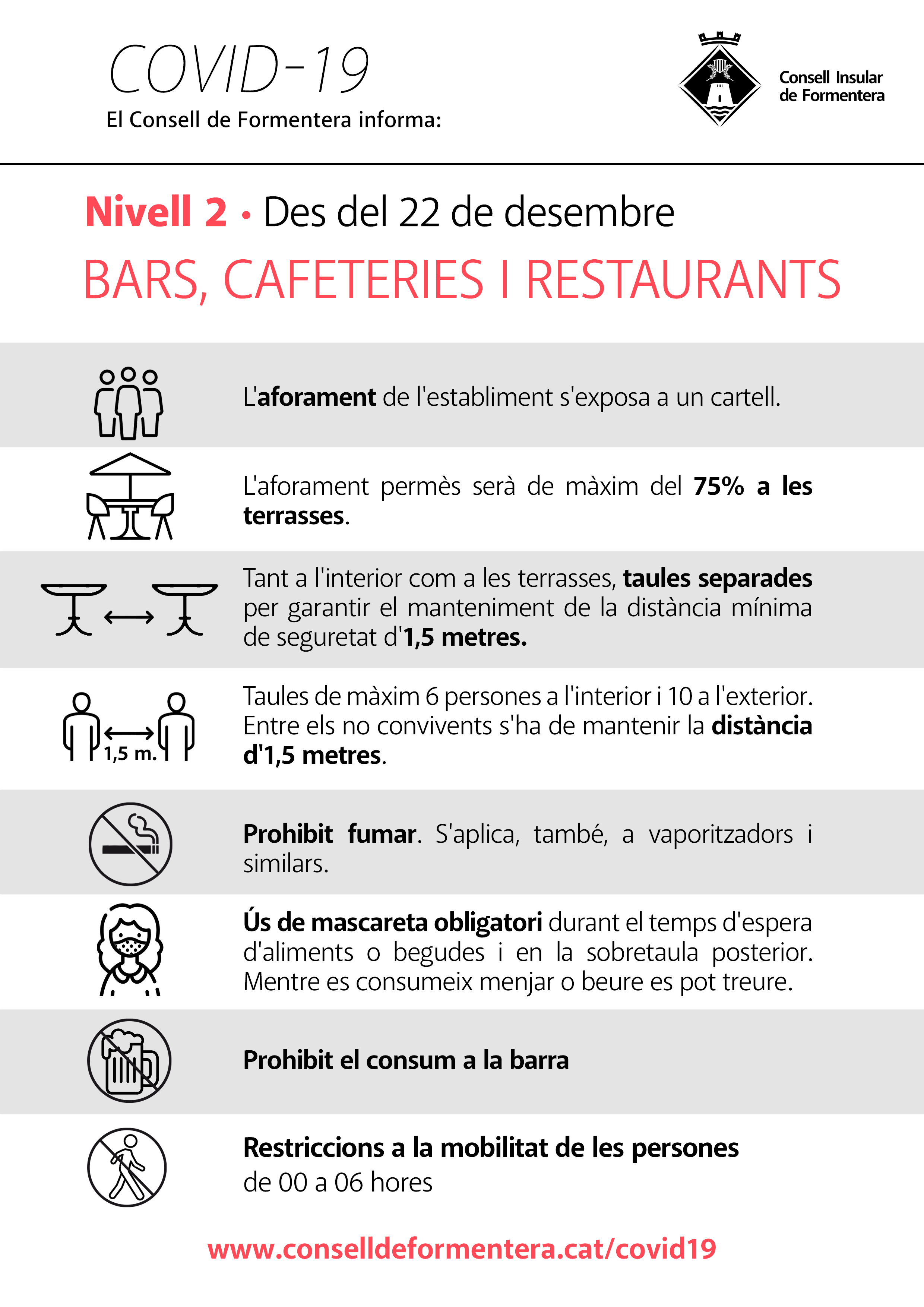 desembre 2020 bars i restaurants CAT