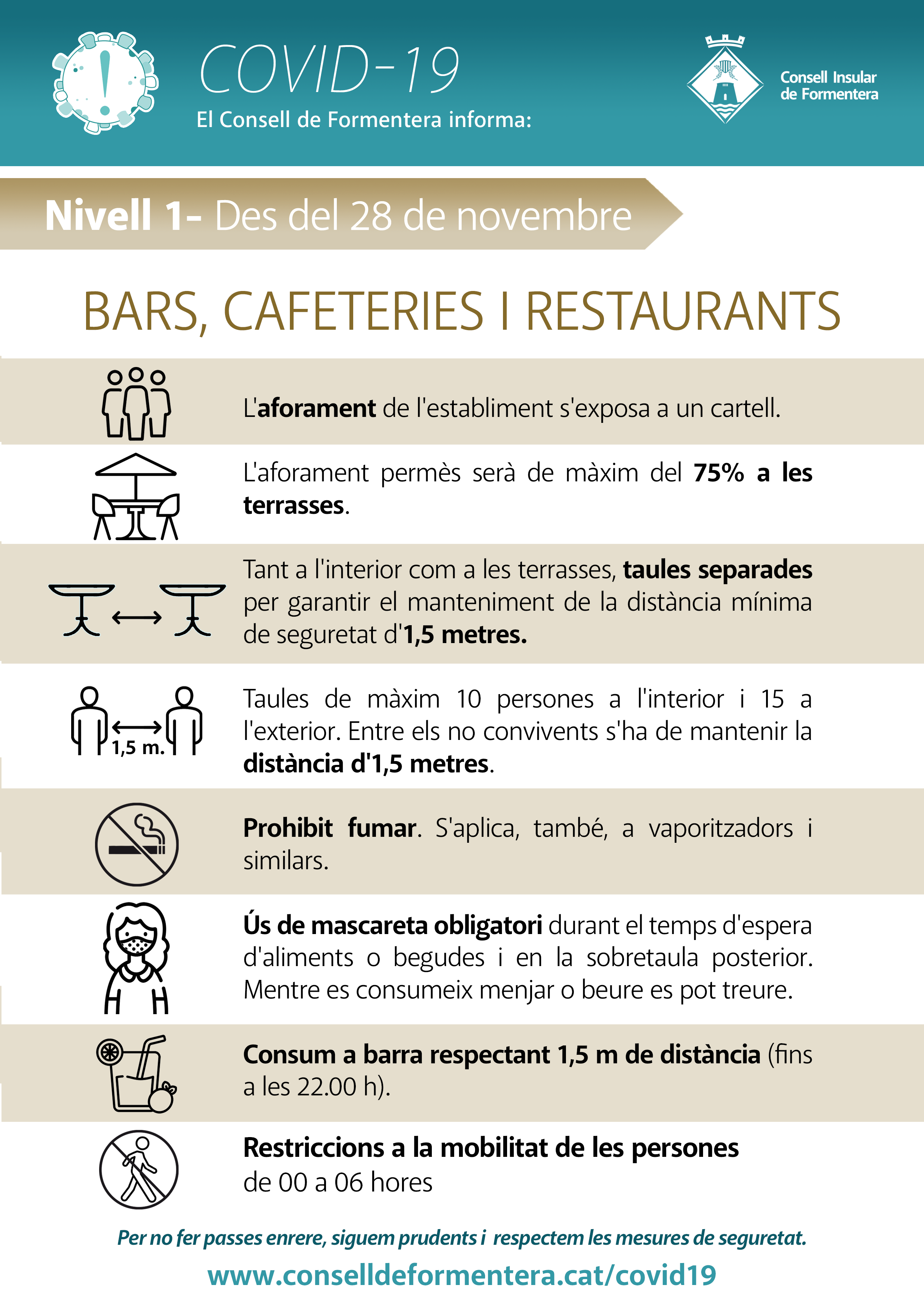 novembre 2020 bars i restaurants CAT