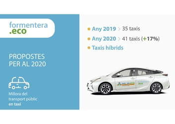taxis-2020j