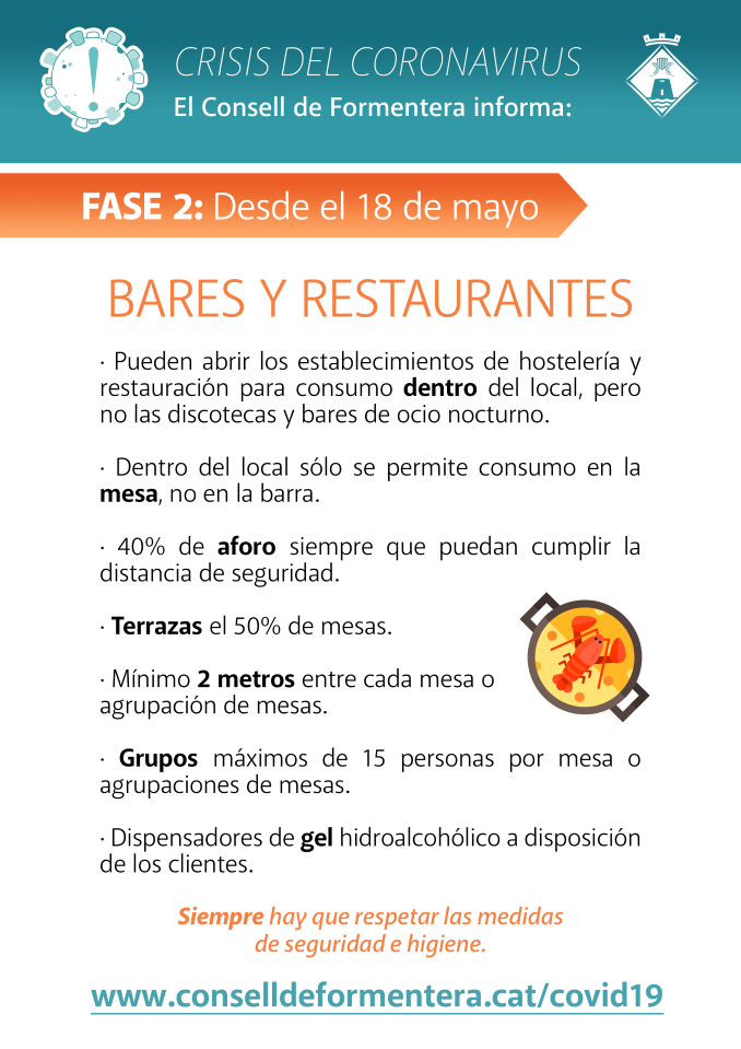 678 bars restaurants ES